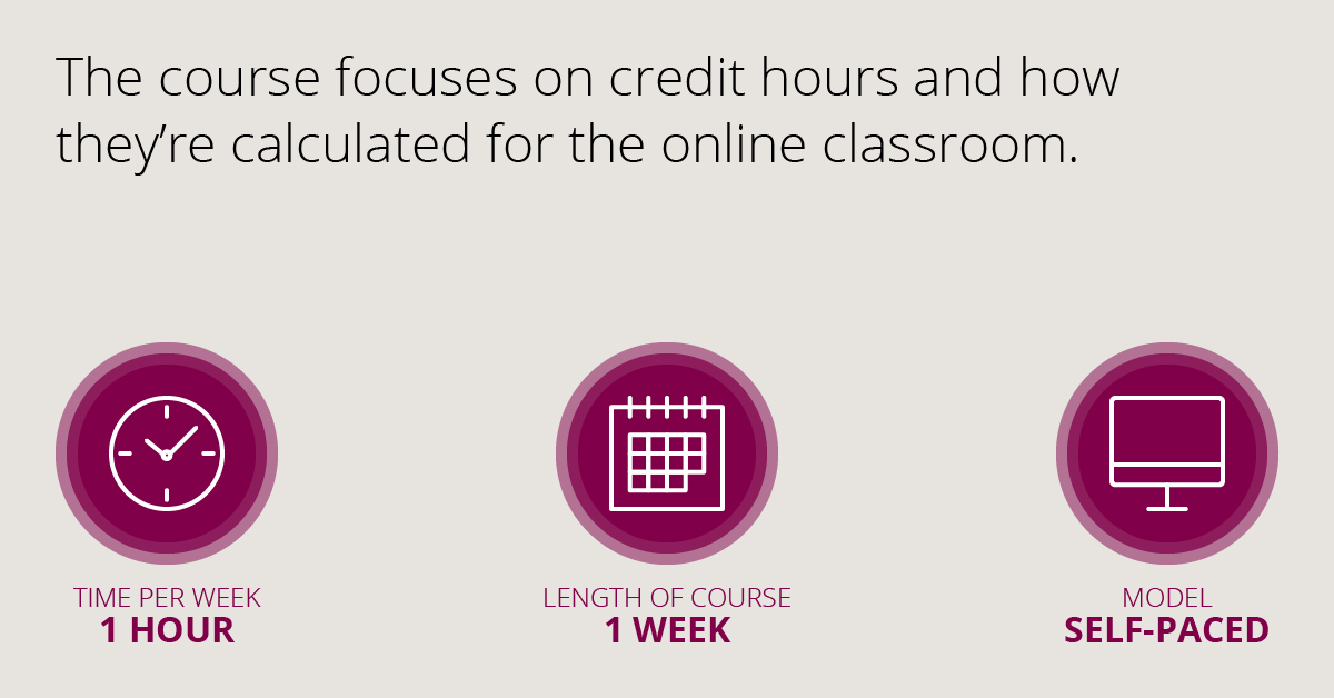 Calculating Credit Hours